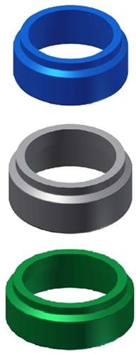 FAR MDS gekleurde ring onder bedieningsknop