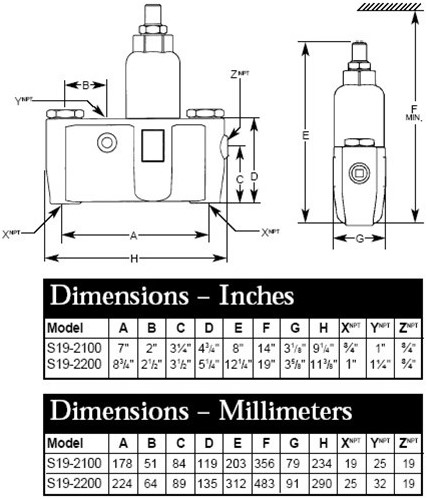 Thermostaat 253 liter/minuut-2