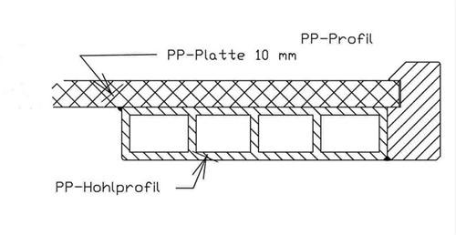 PP werkblad met waterkering, tot 750mm diep, 30/37mm-3