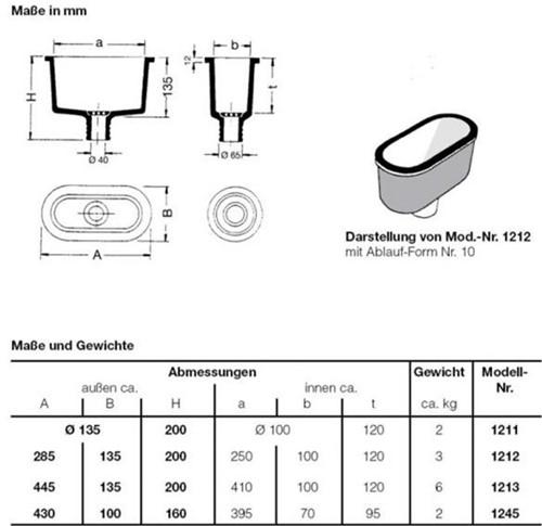 KeraLab ovale trechter 410x100x120mm-2