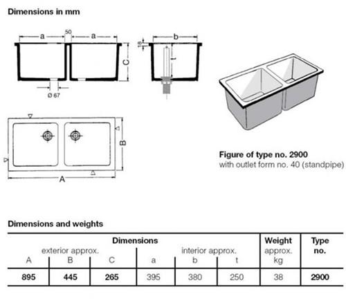 KeraLab dubbele spoelbak 2x395x380x250mm-2