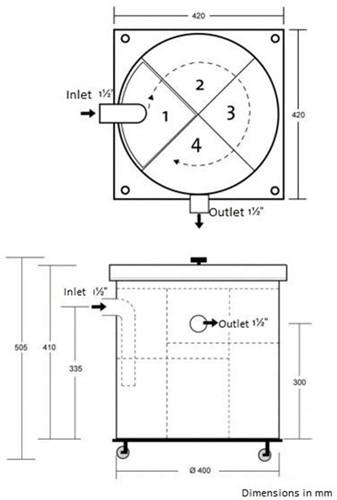 Labstream PP neutralisatietank ø400mm-2